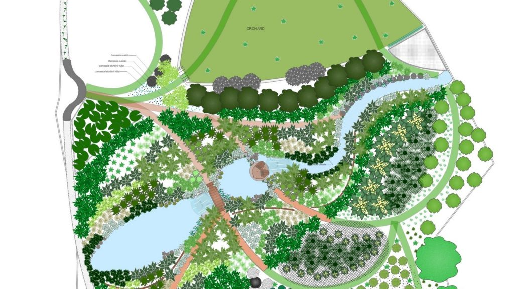 Our Ultimate Garden Design Package with Shoot Gardening